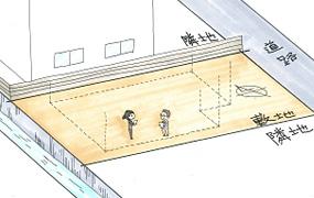 敷地調査イメージ