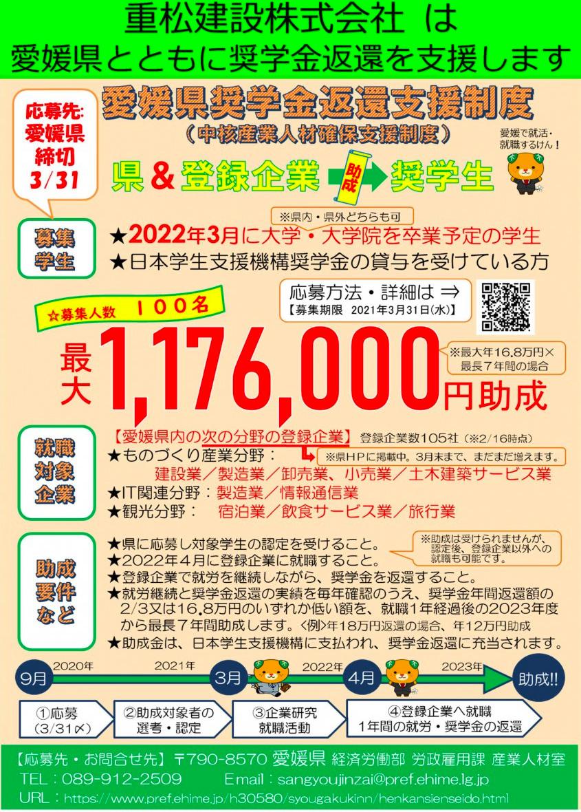 愛媛県奨学金返還支援制度